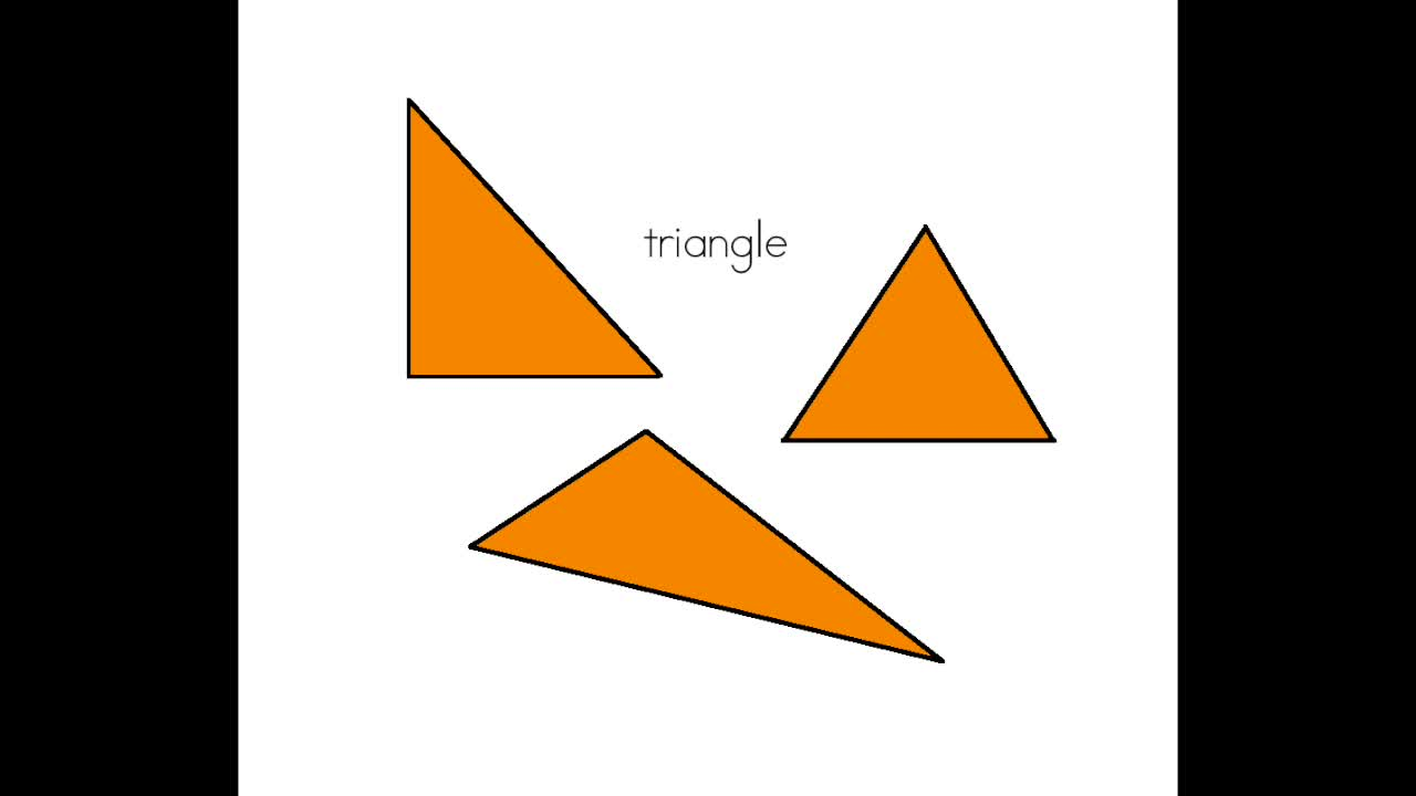 Finding Shapes