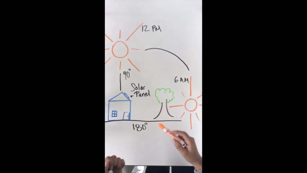 Solar pannels pt.2