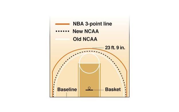 Three Point Line : Point line qs
