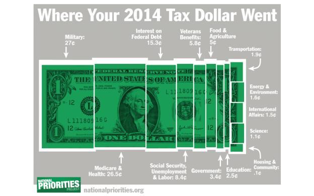2014 taxes