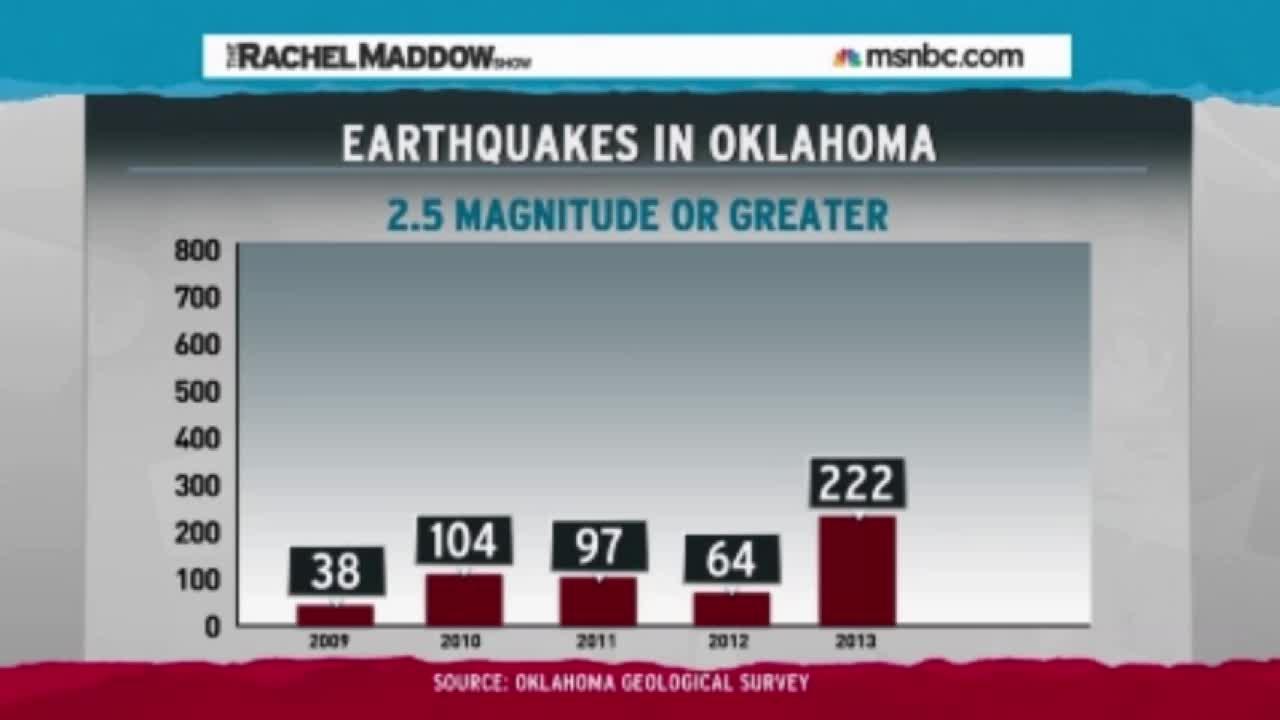 Shaking Oklahoma