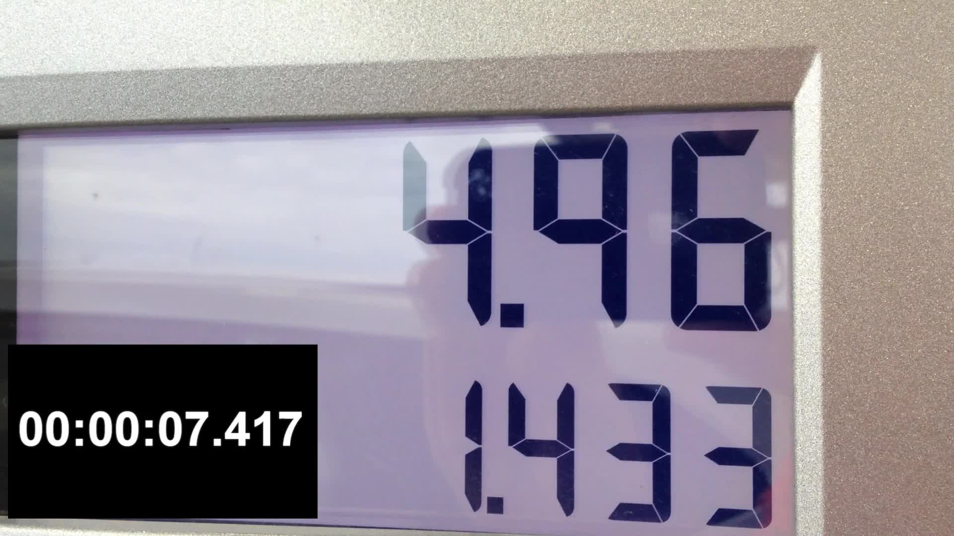Gas Pump Rates