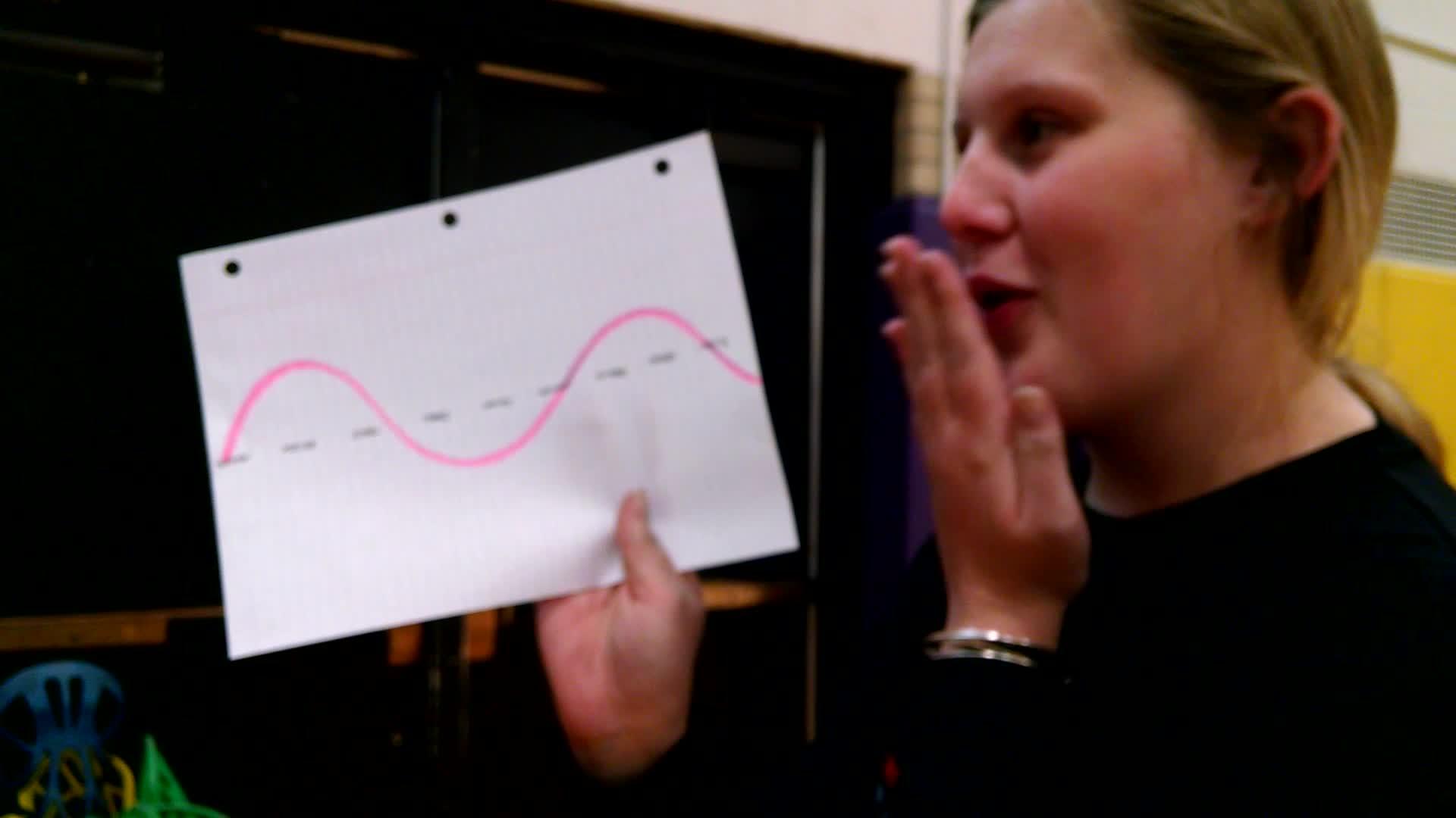 Constructive interference: A sound wave story