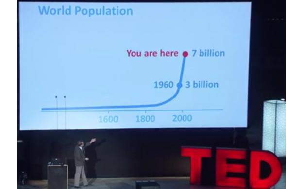 You are here (Hans Rosling)