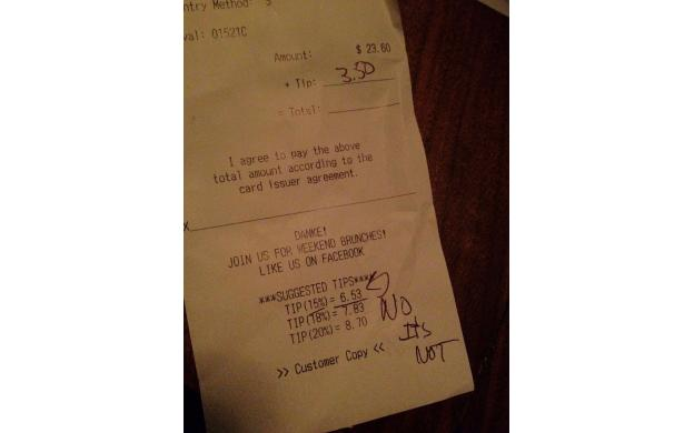 Wrong Suggested Tip