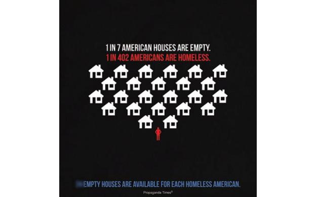 Homelessness in the USA