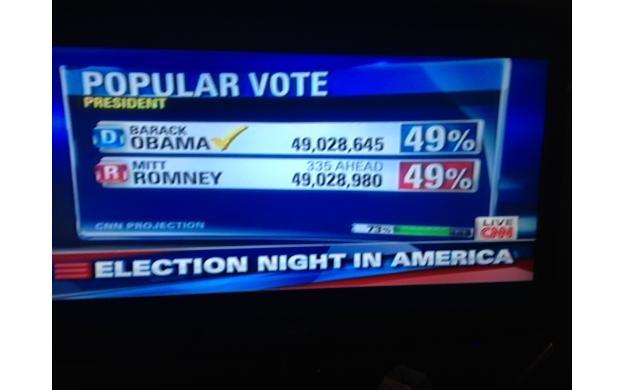 Close Election