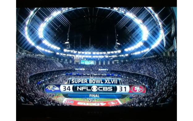 Super Bowl Score