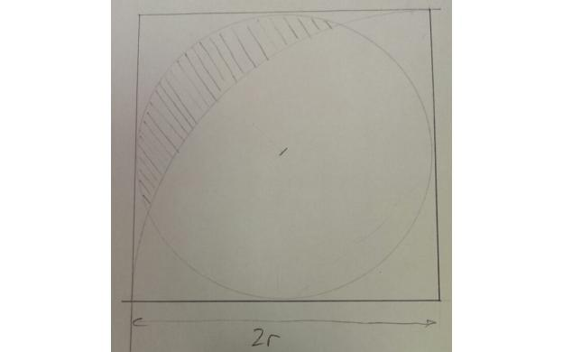 Circle in square area