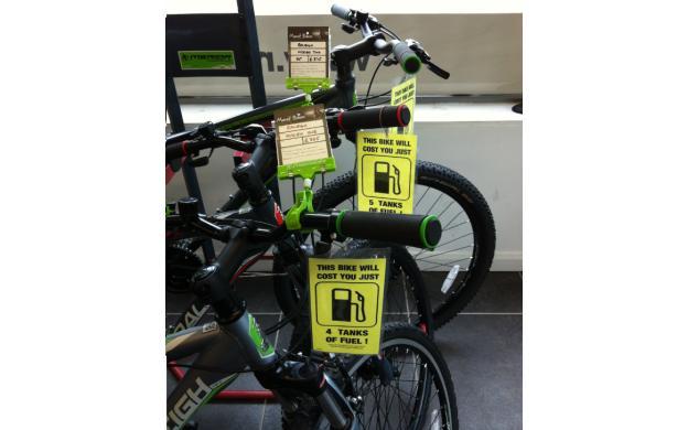 Bike Price WCPS