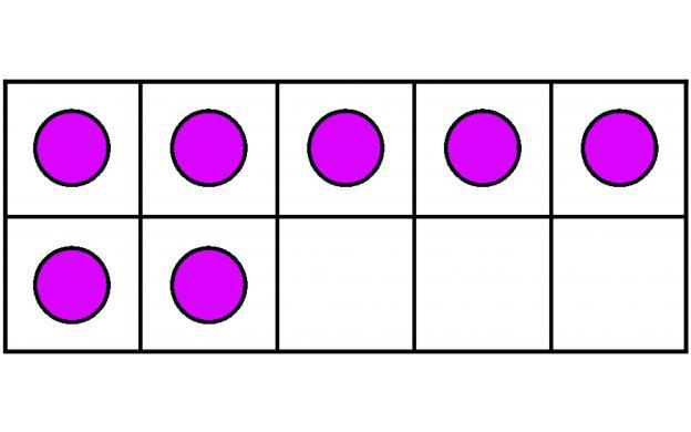 Ten Frame 3 Act Task