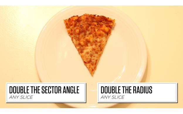 Pizza Doubler