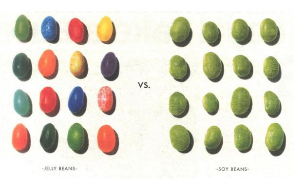 Jelly Beans v. Soy Beans