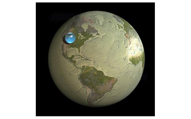 Ball of Water